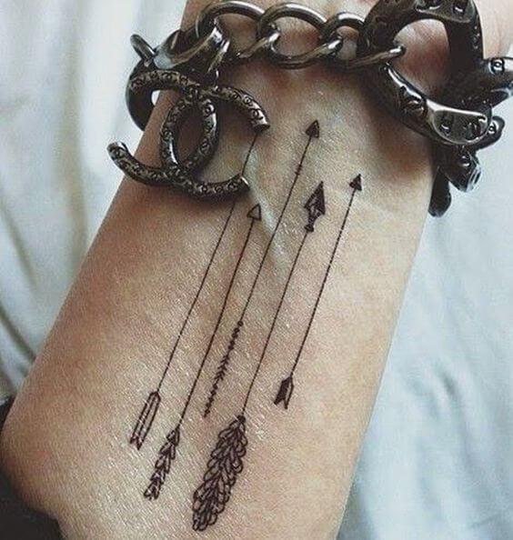 Tatouage poignet femme : 25+ idées de tatouages et leurs significations 38