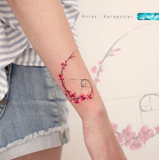 Tatouage de poignet Fibonacci Sakura